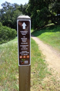 Trail Marking Signs - Open Space Authority - Silk-screened